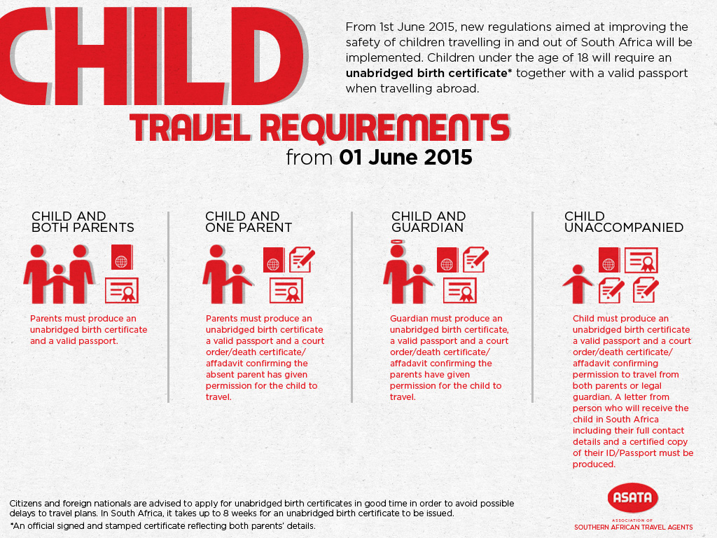 Confusion reigns around unabridged birth certs asata child travelinfographic aiddatafo Image collections